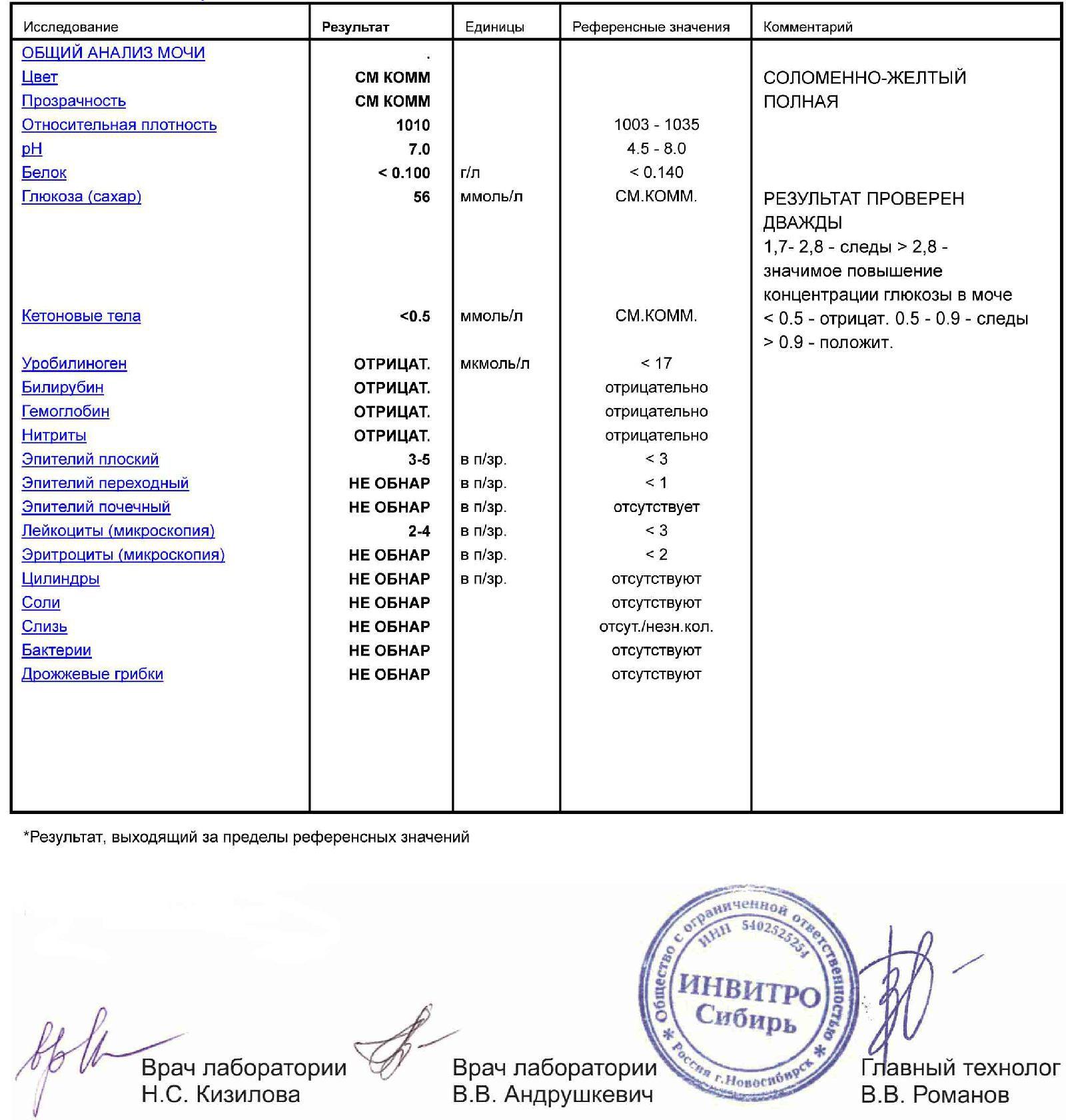 список анализов на аллергию